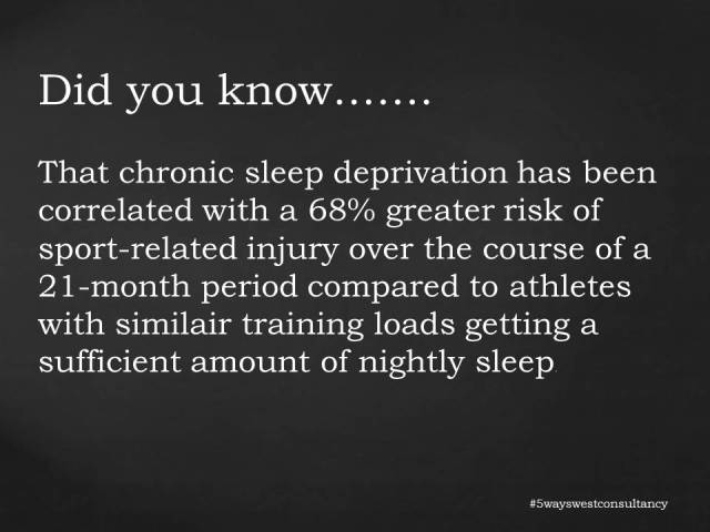 did-you-know-sleep-deprivatipn-68-risk-of-injury