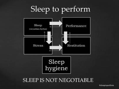 sleep-to-perform